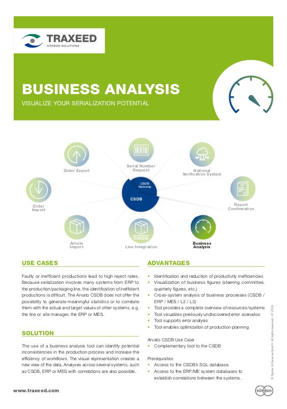 Traxeed 0027 CSDB Tool Business Analysis