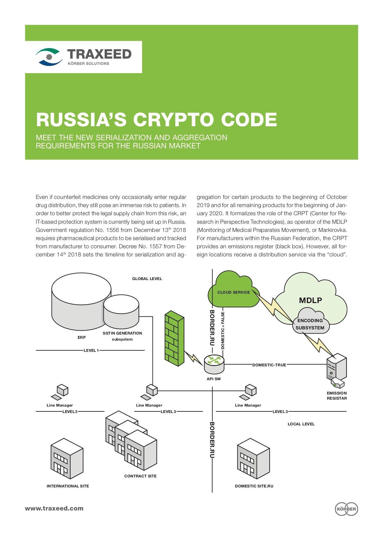 Traxeed_0015_CryptoCode_TechSheet_EN